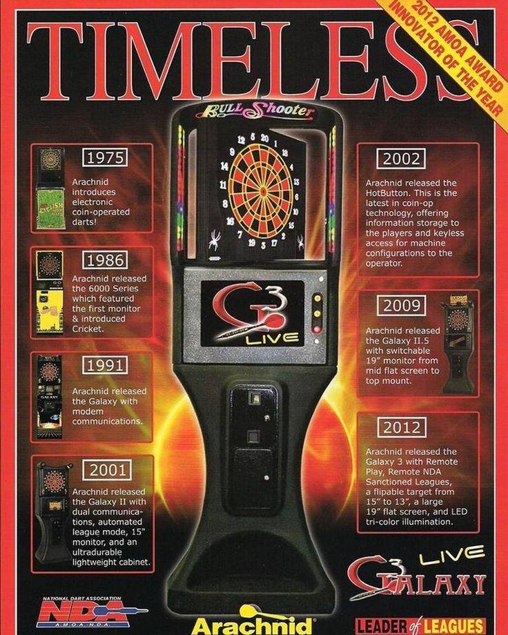 Through the years of Arachnid dart boards. #FBF