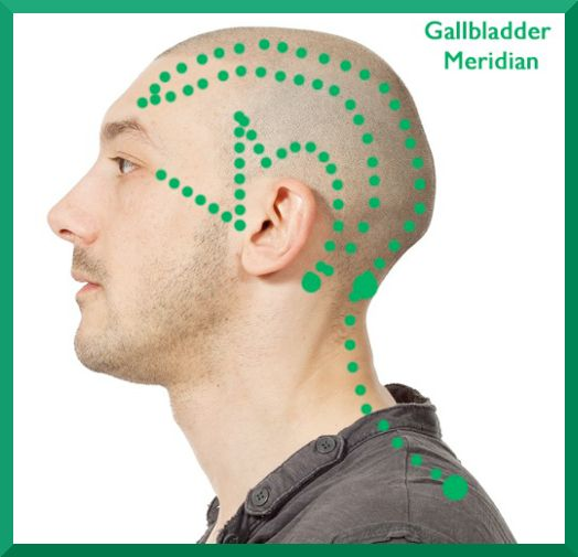 The key to relieving one-sided headaches is to get the Qi (energy) moving in the Gallbladder meridian. Learn more are bigtreehealing.com