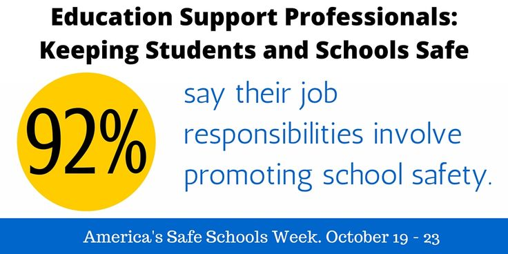 Education Support Professionals   are key in #bullyingprevention and keeping students safe, healthy, engaged, challenged and supported. #SafeSchoolsWeek nea.org/esp