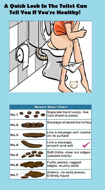 .A Quick Look In The Toilet Can Tell You If You're Healthy!♫