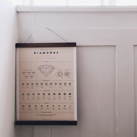Signature in our showrooms - the 💎 chart. Our's has five C's instead of four 😉    #mumbaistockholm #diamonds #fivecs #cut #colour #ct #clarity #confidence #cecilia?