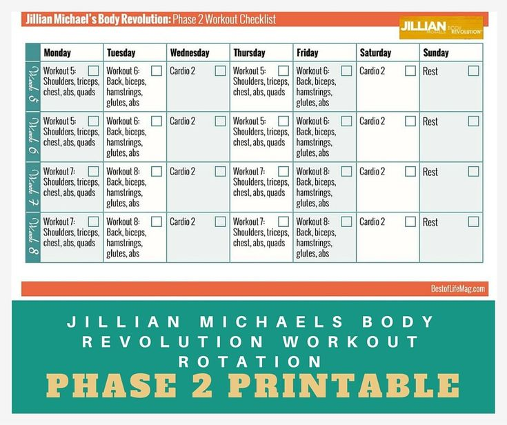 With all of Jillian's workouts it is fun to weave in a different Jillian Michaels workout rotation or two to keep my at home workouts fun and unique. I am finishing up Jillian's Bodyshred workout …