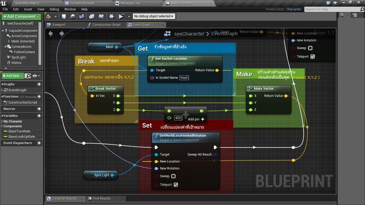 81 best ue4 blueprint images on pinterest unreal engine game dev get set break make node example ue4 malvernweather Image collections