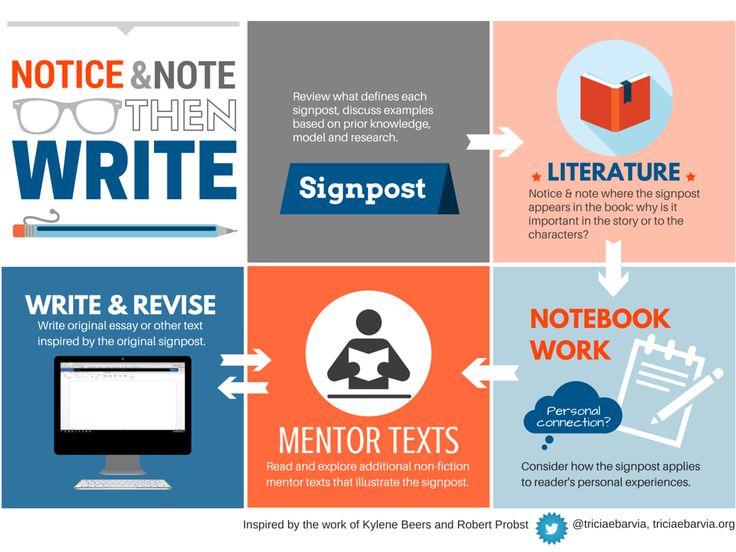Basics of essay writing - Thesis