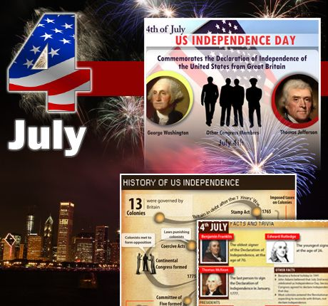 july 4th observed