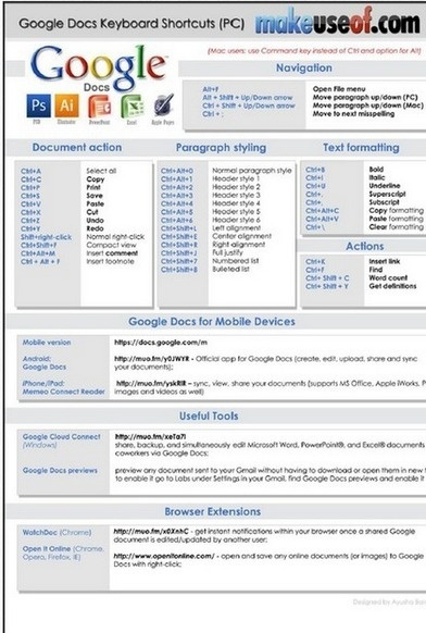 16 best Google Docs for Techy Teachers images on Pinterest Google - Google Spreadsheet Script Copy Paste Values