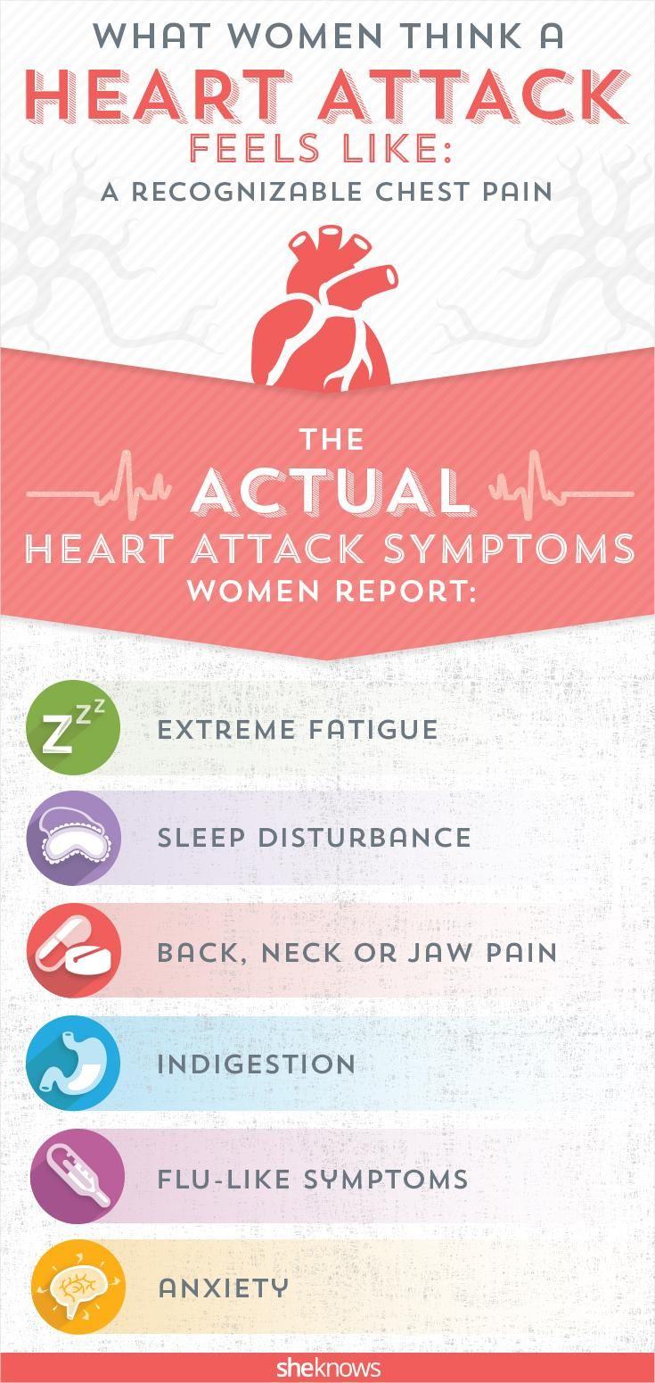 391 best Heart Disease & Heart Health images on Pinterest | Autism ...