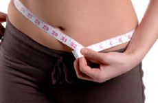 Reference Guide to Body Composition
