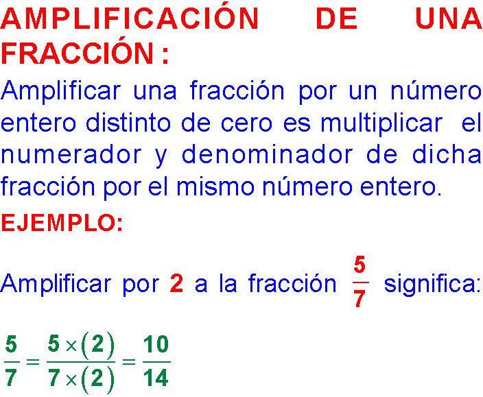 Amplificación De Una Fracción Ejemplos Resueltos Fracciones Matematicas Fracciones Porcentajes Matematicas