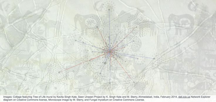 Biological Networks in Cities by Melissa Sterry: visual for #SciArt II   https://twitter.com/bioniccity