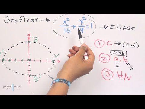 Graficar una ecuación de elipse│origen