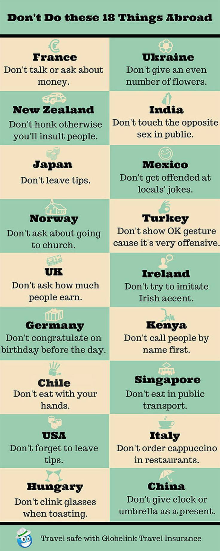 18 Things You Should Never Do Abroad… You've Been Warned