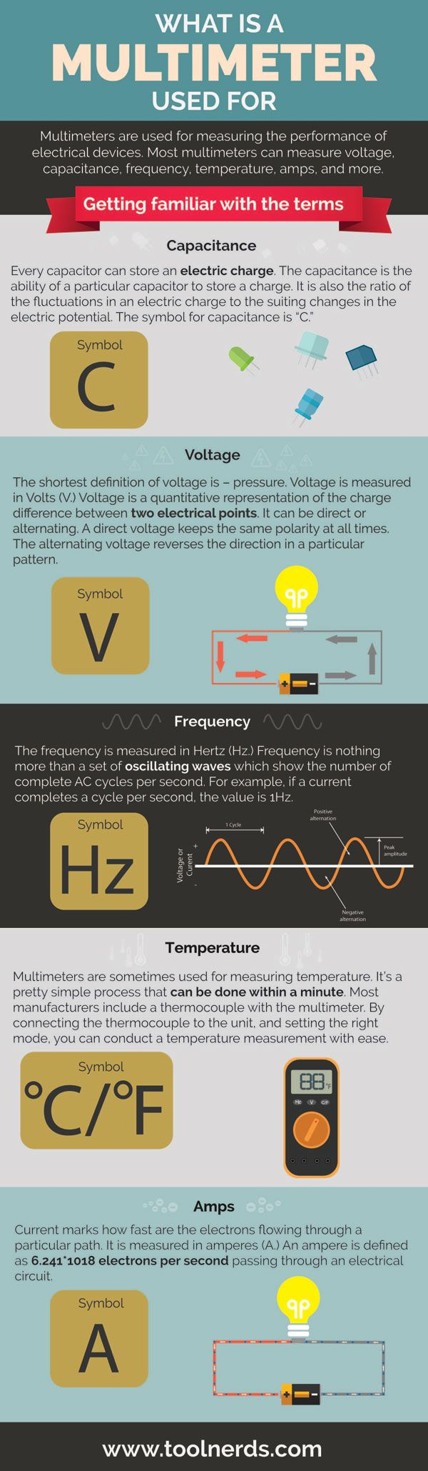 22 best Multimeters images on Pinterest | Electric power tools ...