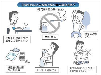 禁煙・節酒、食事… 生活習慣改善で脳卒中再発防ぐ  :日本経済新聞