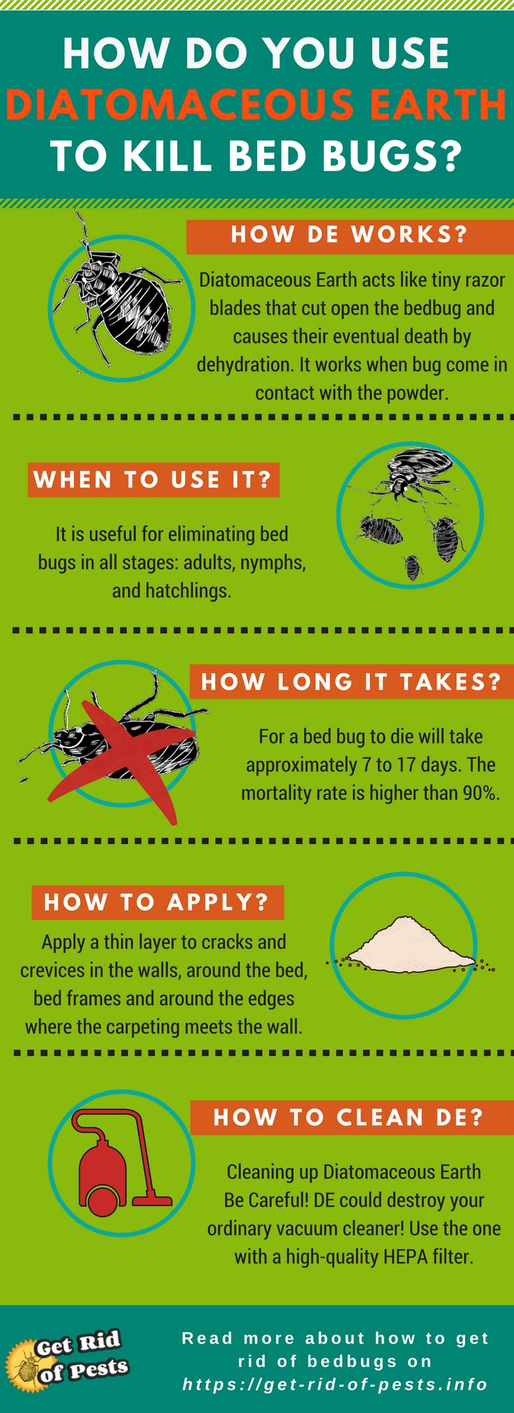 How Do you Use Diatomaceous Earth to Kill Bed Bugs [Step