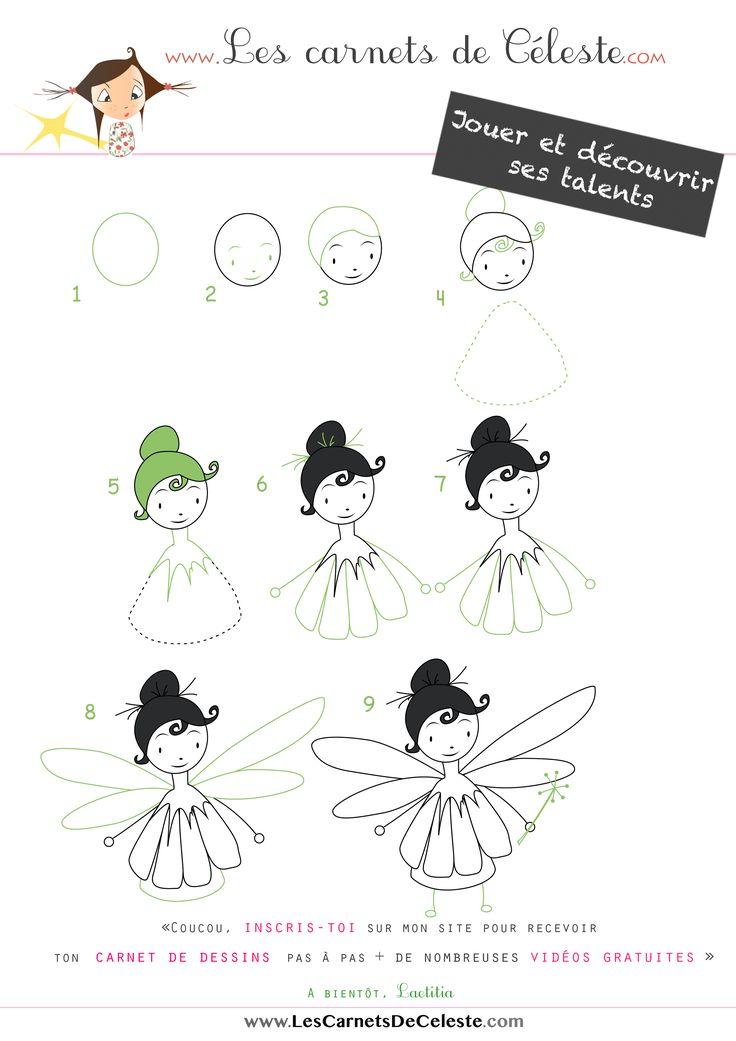 J'apprends à dessiner pas à pas !  Les carnets de Céleste et les Supers Parents