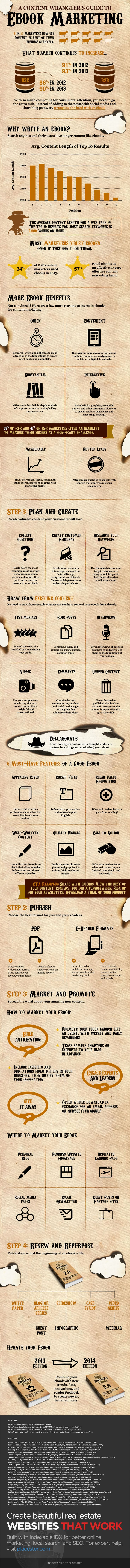 The Content Wrangler's Guide to eBook Marketing [Infographic]