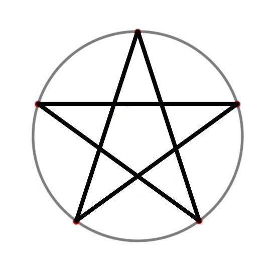 "How to Draw a Perfect Pentagram (note of correction: the geometrical design of a five pointed star or pentagram within a circle is correctly called a ""pentacle"")"