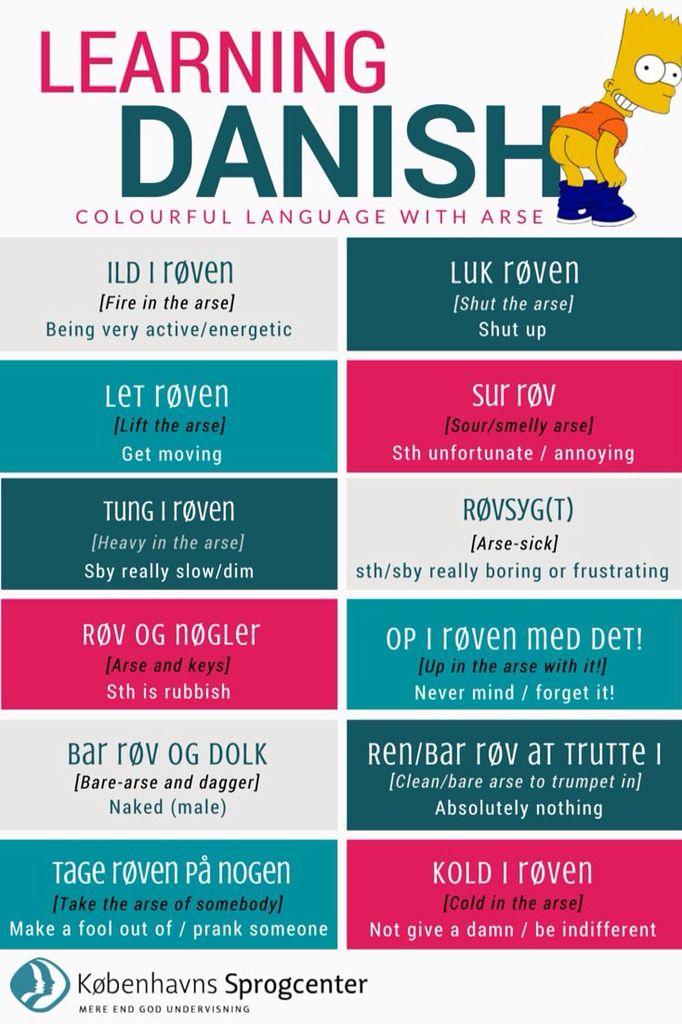 Learning Danish: Colourful Language with Arse. Københavns Sprogcenter.