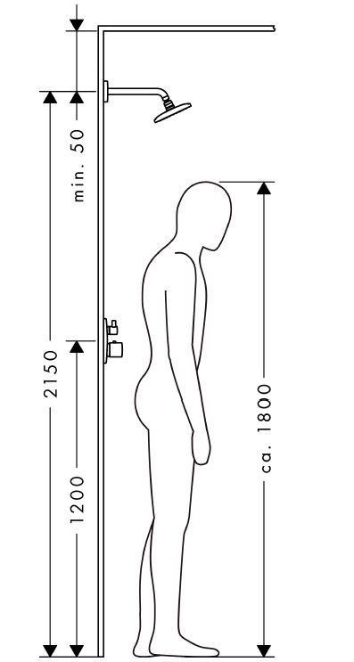 Resultado de imagen para medidas de ducha ideal
