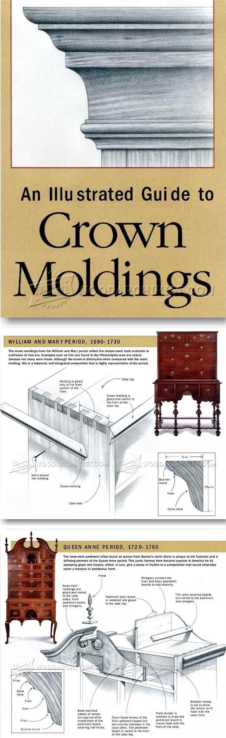 Crown Moldings - Furniture Molding Construction Techniques   WoodArchivist.com