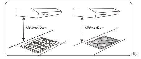 dimensoes minimas moveis residência - Pesquisa Google