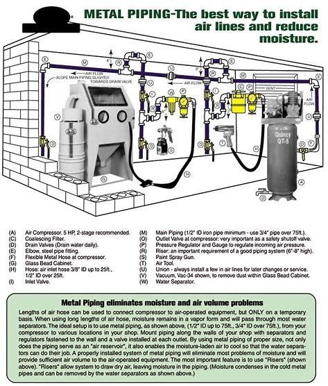 Image result for Shop Air Compressor Piping Diagram | Home ... on hot water mixing valve diagram, 4-way valve diagram, 5 way valve diagram, 3-way valve operation, how does a shower diverter work diagram, 3-way zone valve diagrams, swimming pool multiport valve diagram, ball valve diagram, 3-way y-valve, leonard mixing valve parts diagram, 3-way control valve detail, 3-way valve drawing, 3-way diverter valve, 3-way valve plastic, 3-way valve schematic, trane hot gas bypass diagram, 3-way diverting valve diagram, 3-way flow valve, three-way valve diagram, 3 way fuel valve diagram,