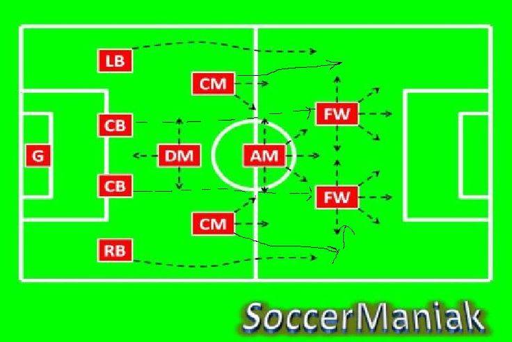 18 Best Soccer