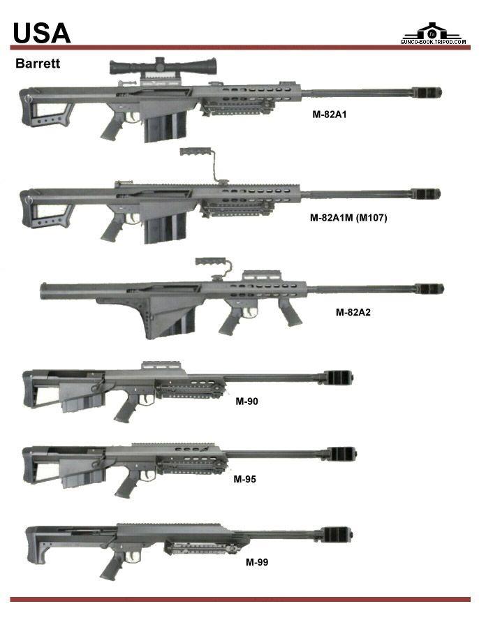 США: Barrett M-82A1, 82A1M, 82A2, M-90, M-95, M-99