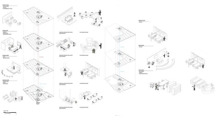 Credit Kannawat Limratepong : Floor plan activity