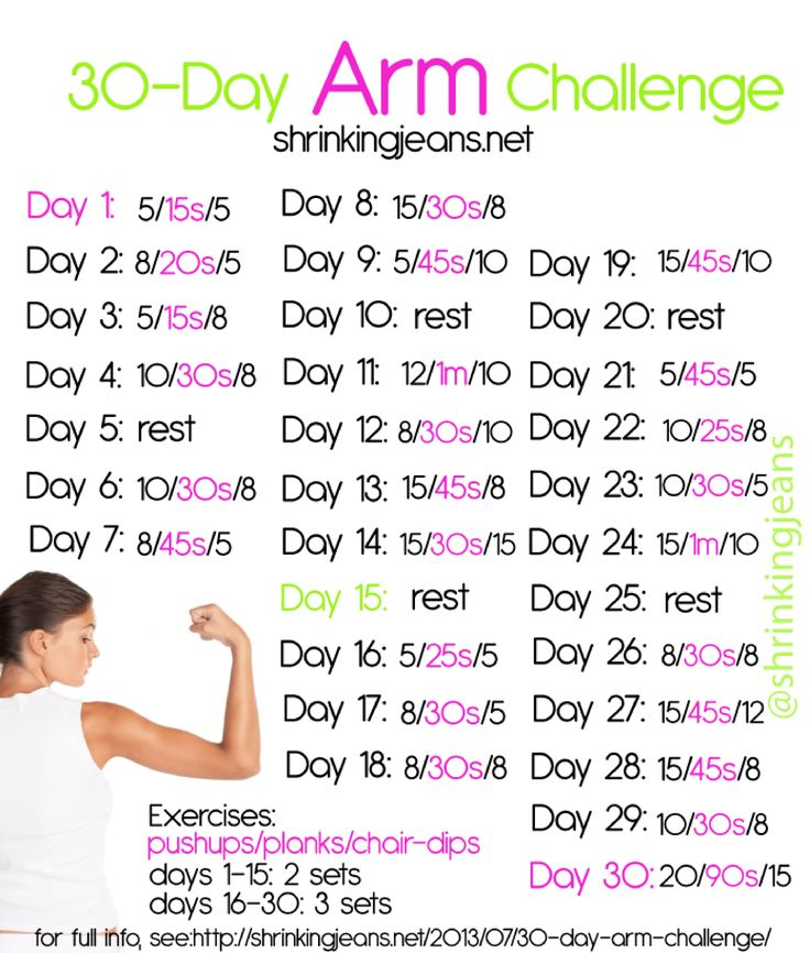 30-Day Arm Toning Challenge.  Great fitness blog