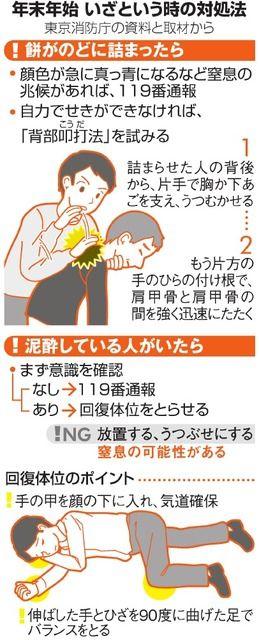 もち詰まったら?泥酔者の寝かせ方は?年末年始の救命法:朝日新聞デジタル
