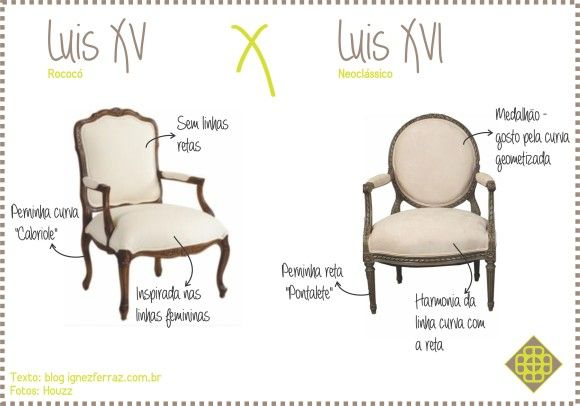 As 25 melhores ideias de cadeira luis xv no pinterest - Provence mobiliario ...