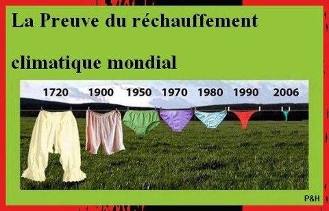 Le réchauffement climatique : Qu'est ce que ça sera en 2050...#Citation #Humour #HistoireDrole #rire #ImageDrole #myfashionlove www.myfashionlove.com