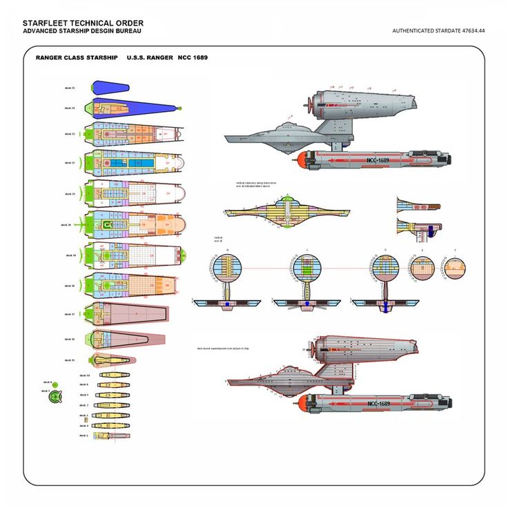 4efaf5f5f9aadd1bf9f9f69742a802cd heavy cruiser star trek ships 1021 best star trek images on pinterest star trek ships Light Dimmer Switch at bakdesigns.co