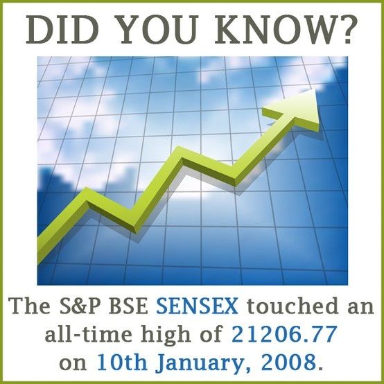 The BSE SENSEX touched an all-time high of 21206.77 on 10th January, 2008.