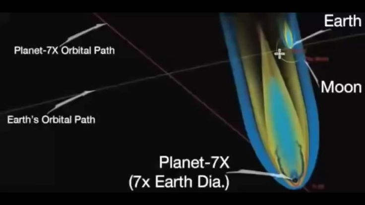 Nibiru latest planet X  - About Planet 7X Update News 28th December 2016