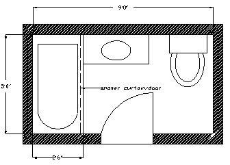 small bathroom plansattic bathroom plans   This kind of bathroom will accommodate a smallish bath with shower ...
