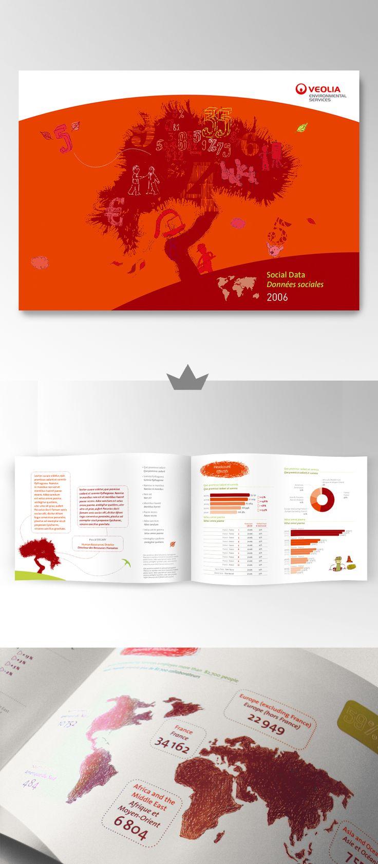 VEOLIA - Rapport annuel 2006  (Données sociales - monde)