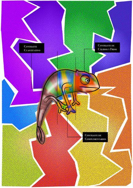 dibujos en escala cromatica - Buscar con Google