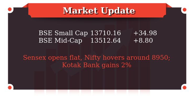 Benchmark indices continued to be lacklustre in morning trade as investors awaited exit polls due tomorrow after end of last phase of voting Uttar Pradesh elections today. The 30-share #BSE #Sensex was down 18.14 points at 28,981.42 and the 50-share #NSE #Nifty fell 2.05 points to 8944.85. The market breadth was almost balanced as about 1026 shares advanced against 905 declining shares on the BSE. #MoneyMakerResearch