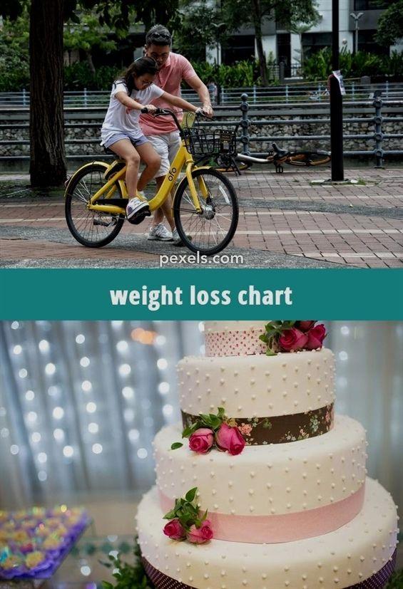 weight loss chart 134