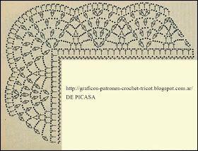 PATRONES - CROCHET - GANCHILLO - GRAFICOS: PUNTOS Y PUNTILLAS PARA HACER MANTAS, MANTILLAS PARA BEBES TEJIDOS A CROCHET