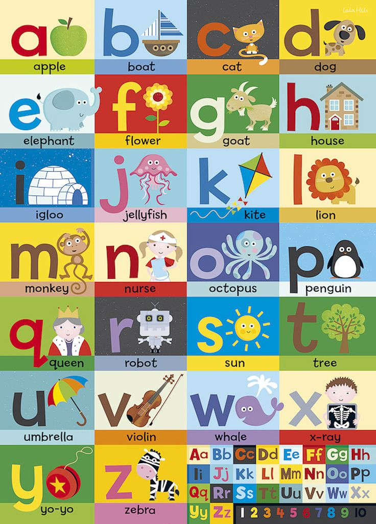 25+ best ideas about Alphabet Posters on Pinterest | Abc poster ...