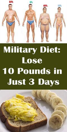 Military Diet: Lose 10 Pounds in Just 3 Days – Healthy Me Shape