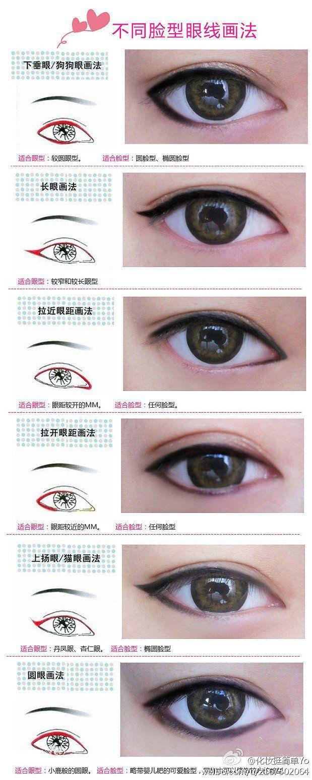 90%女生眼线都化错了,来看看根据自己脸型的眼线画法   Giga Circle
