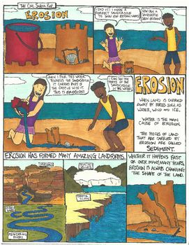 Here is a colorful illustration of erosion! Key Concepts: erosion, sediment, landforms, glacial valleys, oxbow lake, meandering river, coastal cliffs, canyons
