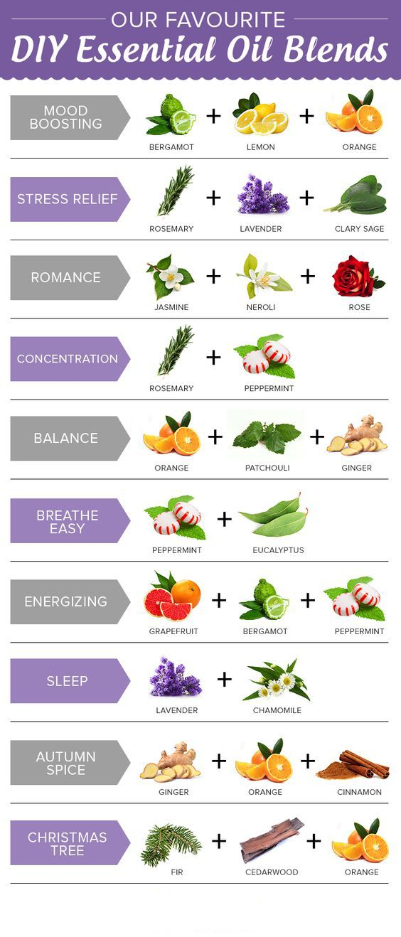 DIY essential oil blends