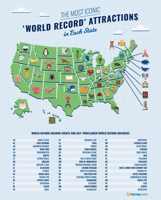 The Best Roadside Attractions By State Roadside Attractions Travel Infographic Trip Advisor