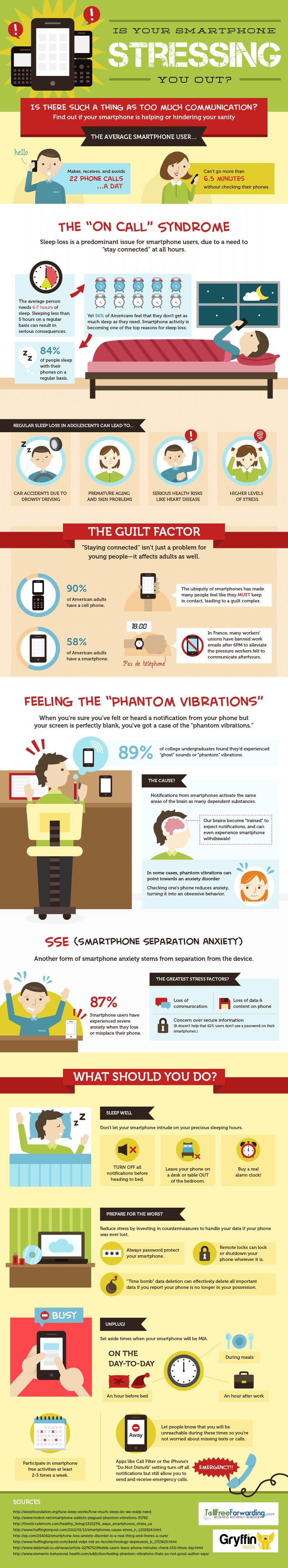 Is Your Smart Phone Stressing You Out #infographic #Smartphone #Health #MobileDevices